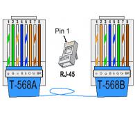 Конектор RJ-45 для комп'ютерної мережі