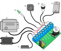 Радиоуправляемый контроллер для управления RC-BC-22